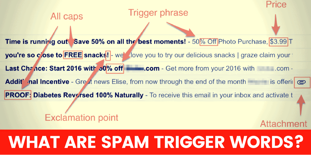 spam trigger words